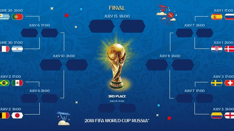 Le programme complet des 8e de finale de la coupe du monde - Tableau coupe du monde handball 2015 ...